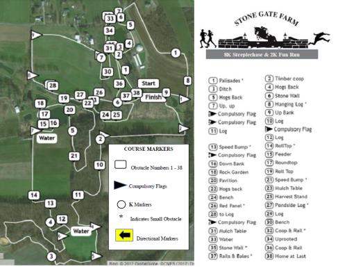 8 K Race Map